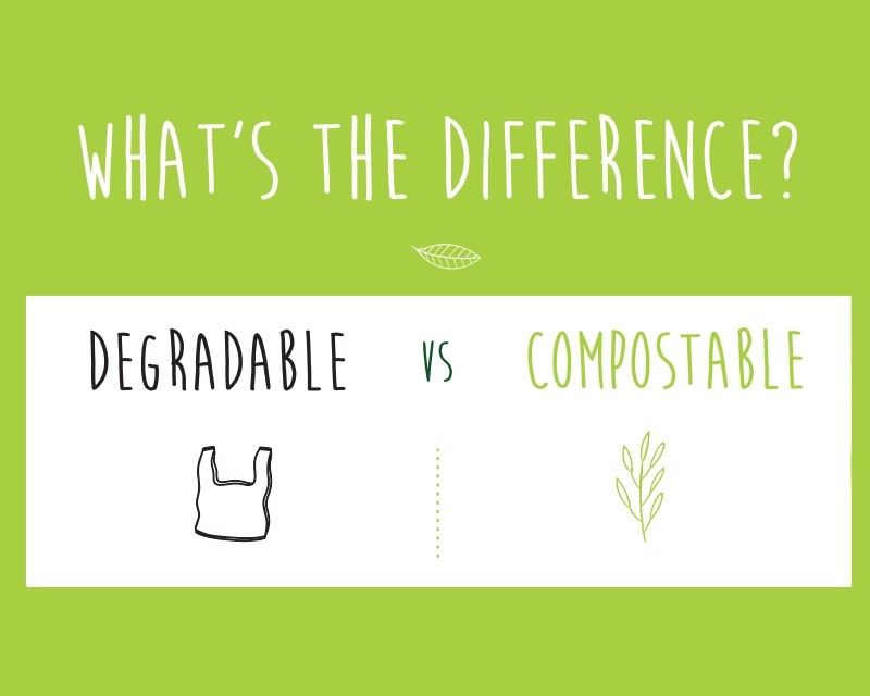 Compostable vs Degradable. What is the difference?